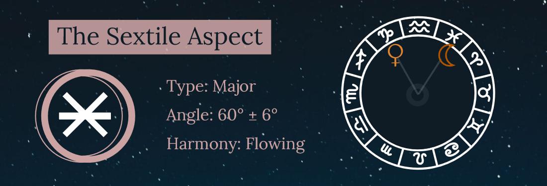 Sextile Aspect Astrology