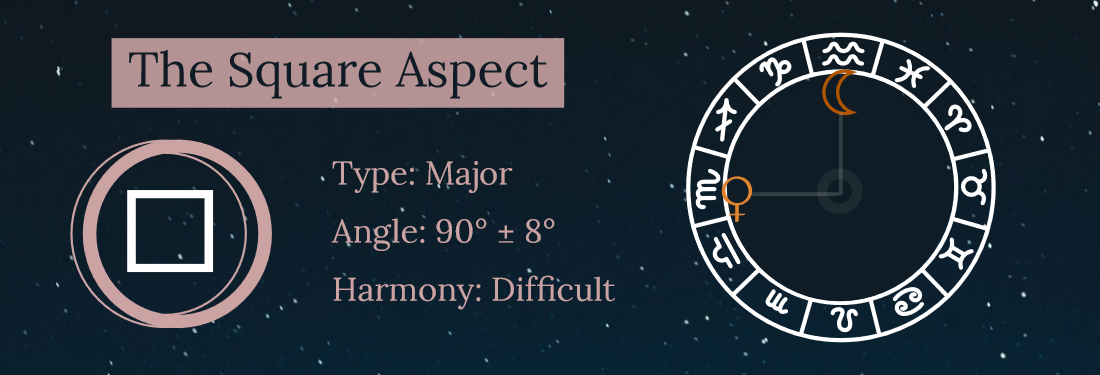 Square Aspect Astrology